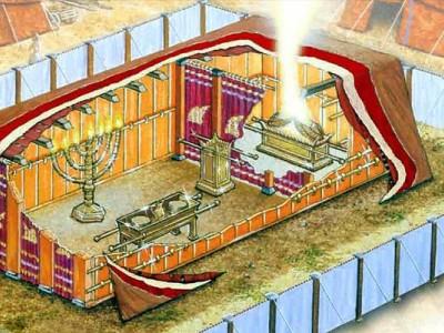 O que significa o Santo dos Santos? Estudo Bíblico
